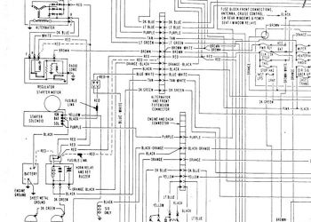 Omega Gauges Wiring Diagram - 1984 Cutlass Wiring Diagram Example Electrical Wiring Diagram U2022 Rh Cranejapan Co 16d