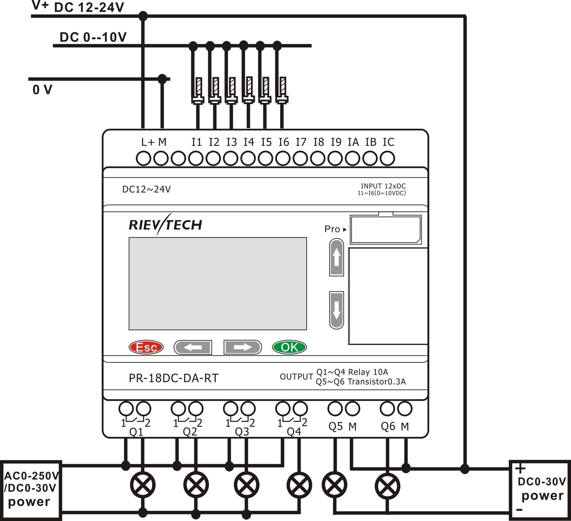 Omron Plc Programming Cable Wiring Diagram Sample