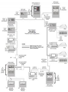 Omron Safety Relay Wiring Diagram - Omron Safety Relay Wiring Diagram Pilz Safety Relay Wiring 19s