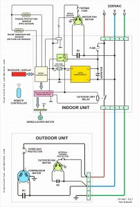 Onity Ca22 Wiring Diagram - Carrier Ac Unit Wiring Diagram Carrier Air Conditioning Unit Wiring Diagram Best Wiring Diagram Split 19o