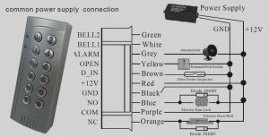 Onity Ca22 Wiring Diagram - Ity Ca22 Wiring Diagram Contemporary Genetec Hid V100 Wiring Diagram Picture Collection 10s 2k