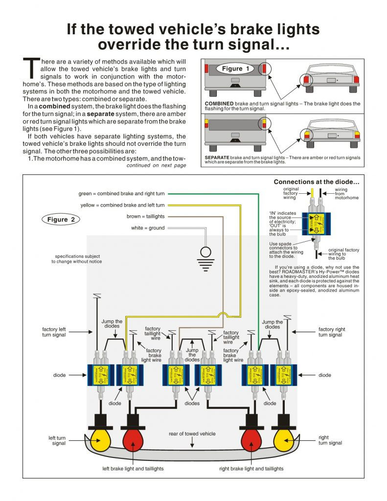 Diagram  4 Wire Trailer Wiring Diagram For Lights Wiring