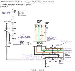 Optronics Trailer Light Wiring Diagram - Wiring Diagram for Trailer Tail Lights New Wiring Diagram Led Tail Lights New Optronics Led Tail Light Wiring Alivna Valid Wiring Diagram for Trailer 7h