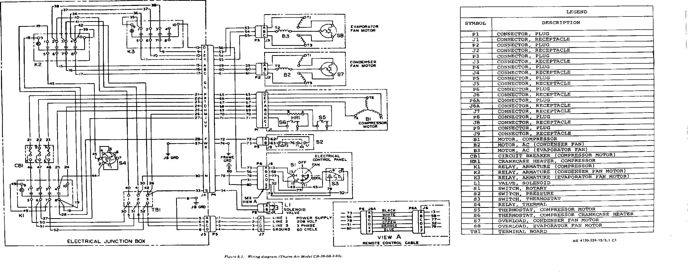 Usa Ac Schematic Wiring - Wiring Diagrams Ac Unit Wiring Schematic on