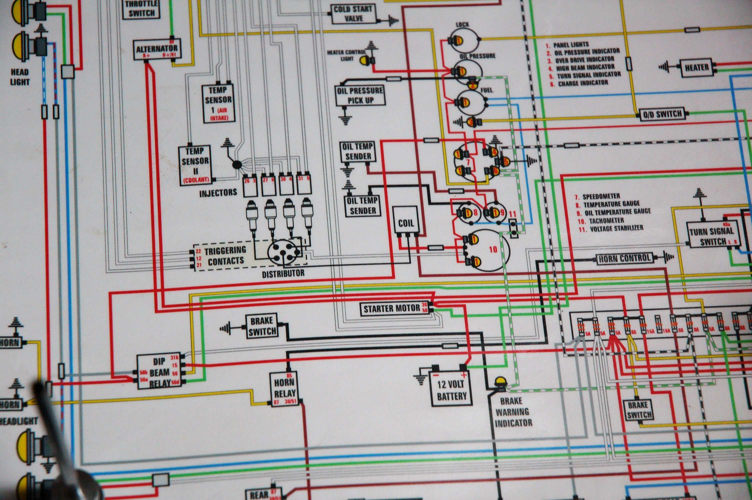 Painless Rocker Switch Wiring Diagram : Painless wiring switch panel diagram gallery
