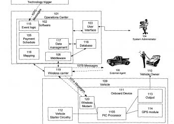 Passtime Elite Gps Wiring Diagram - Passtime Gps Wiring Diagram Elvenlabs and Webtor Best Ideas 11p