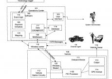 Passtime Gps Wiring Diagram - Passtime Gps Wiring Diagram Elvenlabs and Webtor Best Ideas 5e