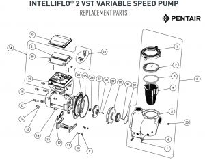 Pentair 2 Speed Pump Wiring Diagram - Intelliflo 2 Vst Variable Speed Pump Parts 3r