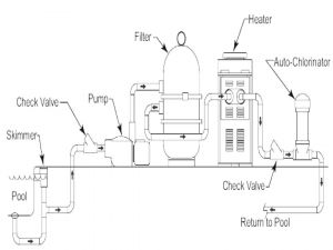 Pentair Superflo 1.5 Hp Wiring Diagram - Hayward Super Pump 1 5 Hp Wiring Diagram Best Beautiful Swimming Pool Pump Wiring Diagram Contemporary 6q