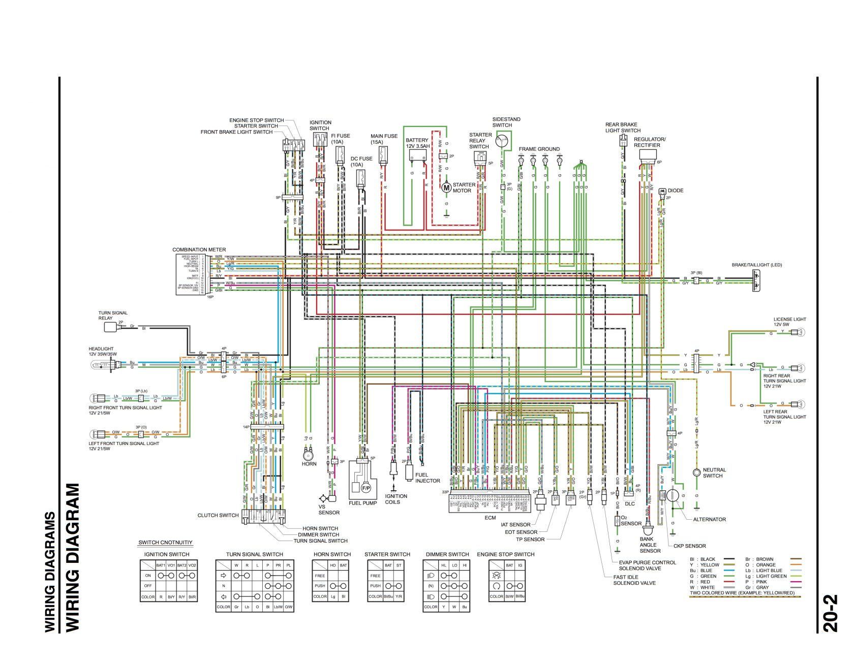 ☑ 2006 Peterbilt Wiring Diagrams HD Quality ☑ phase-diagrams .twirlinglucca.itDiagram Database - Twirlinglucca.it