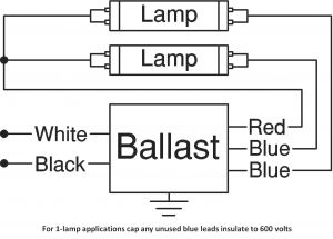 Philips Advance Icn 4p32 N Wiring Diagram - Advance Ballast Wiring Diagram Likewise Security Light Wiring Rh Jamairline Co 10f