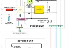 Phone Line Wiring Diagram - Wiring Diagram Phone socket Best Wiring Diagram for Phone Line Valid Anyone Have A Gear Vendors Od 5o