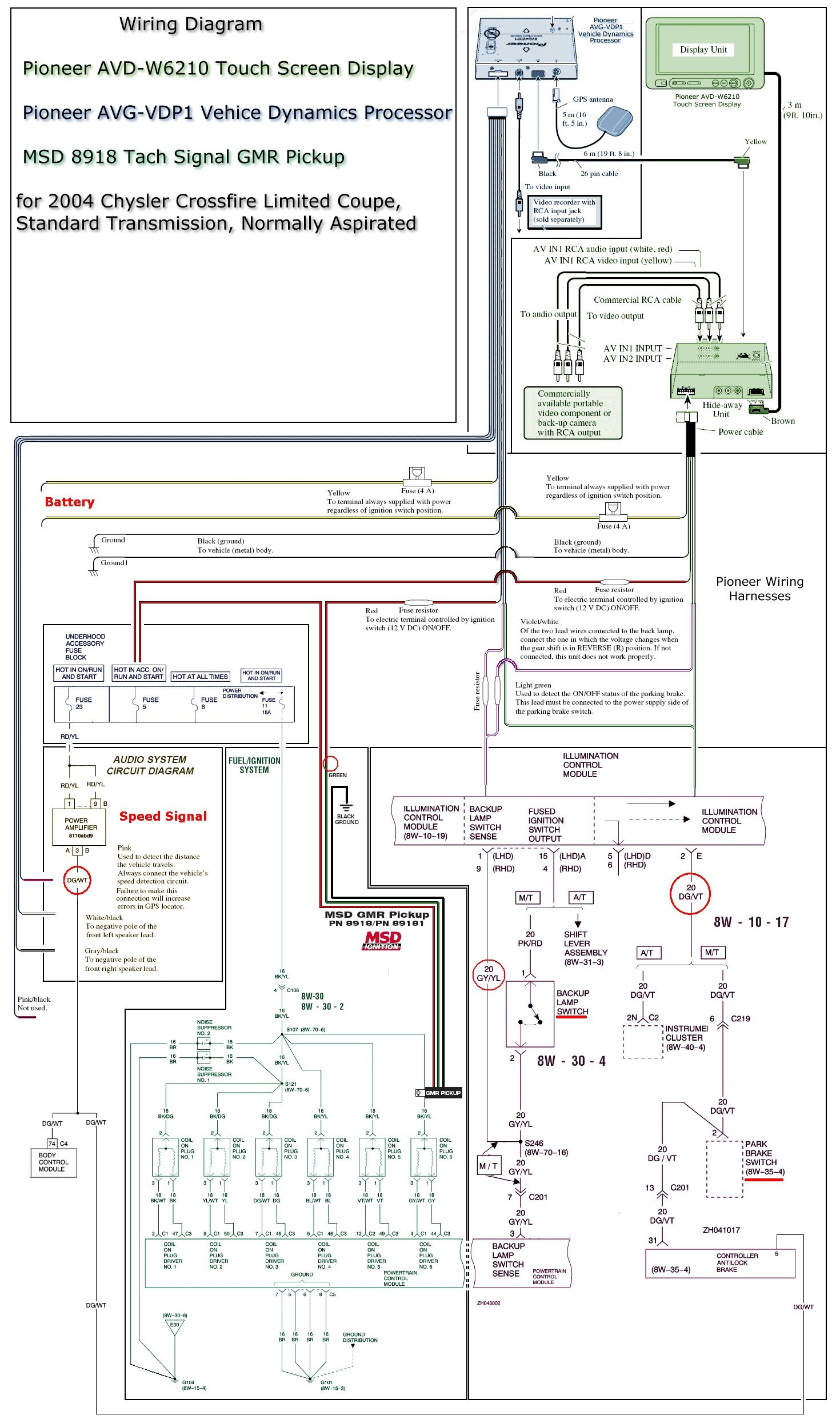 Pioneer Avh-110Bt Wiring Harness Diagram from wholefoodsonabudget.com