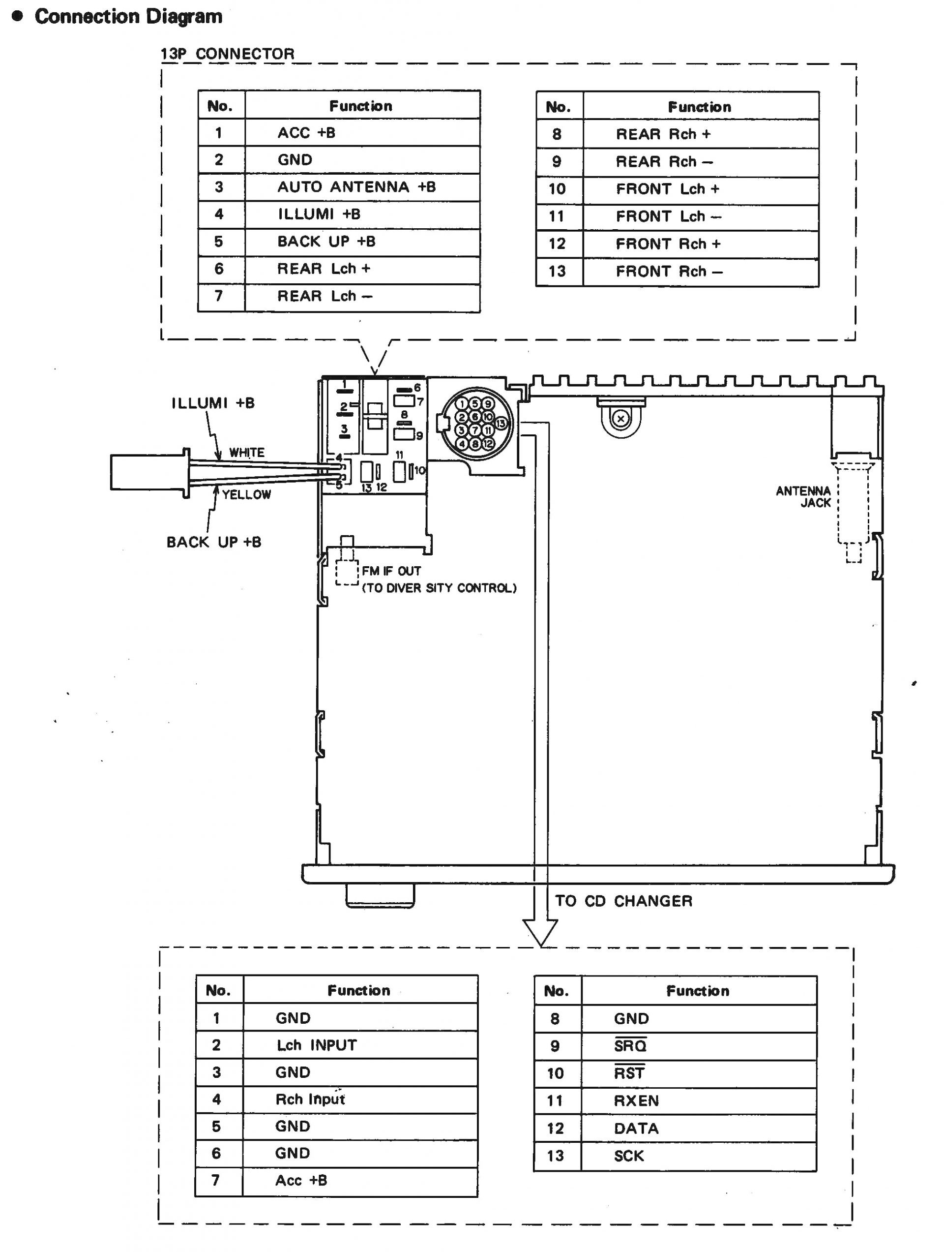 Pioneer Avh P2300dvd Wiring Harness Diagram - Pioneer Avh P2300dvd Wiring  Diagram Inspirational Wiring Harness for