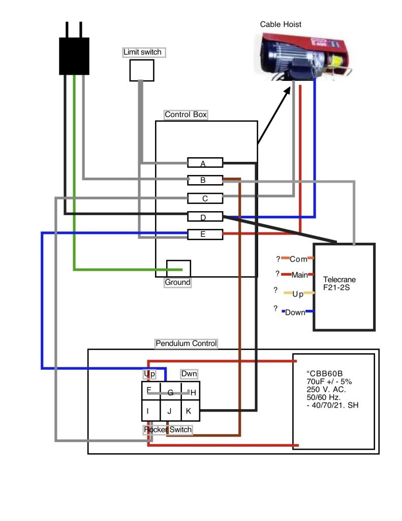Budgit Electric Hoist Wiring Diagram
