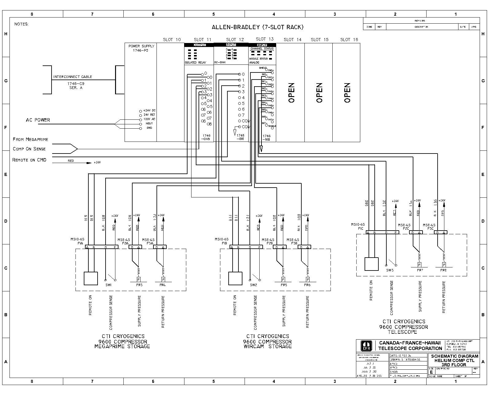 plc control panel wiring diagram pdf - wiring diagram plc pdf valid awesome  motor control circuit