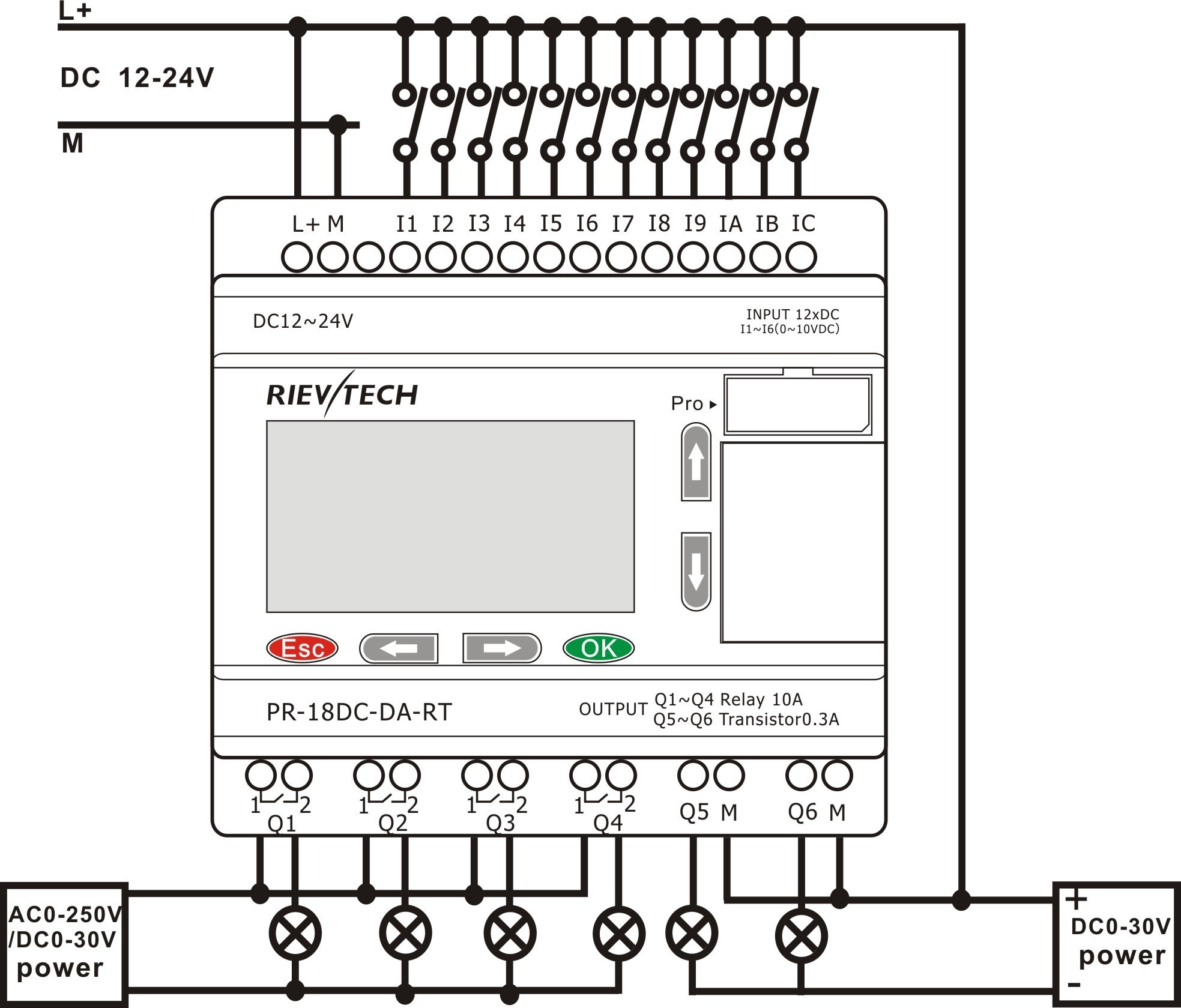 Stupendous Plc Wiring Diagram Software Collection Wiring Cloud Scatahouseofspiritnl