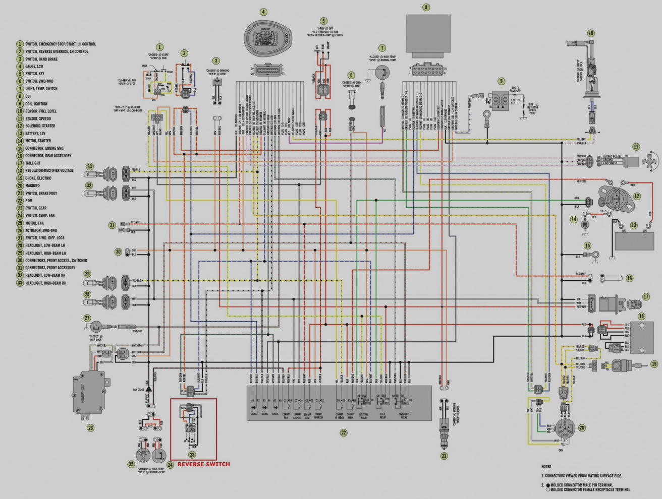 polaris rzr wiring diagram polaris rzr 900 wiring diagram wiring diagram data polaris rzr 1000 wiring diagram polaris rzr 900 wiring diagram wiring