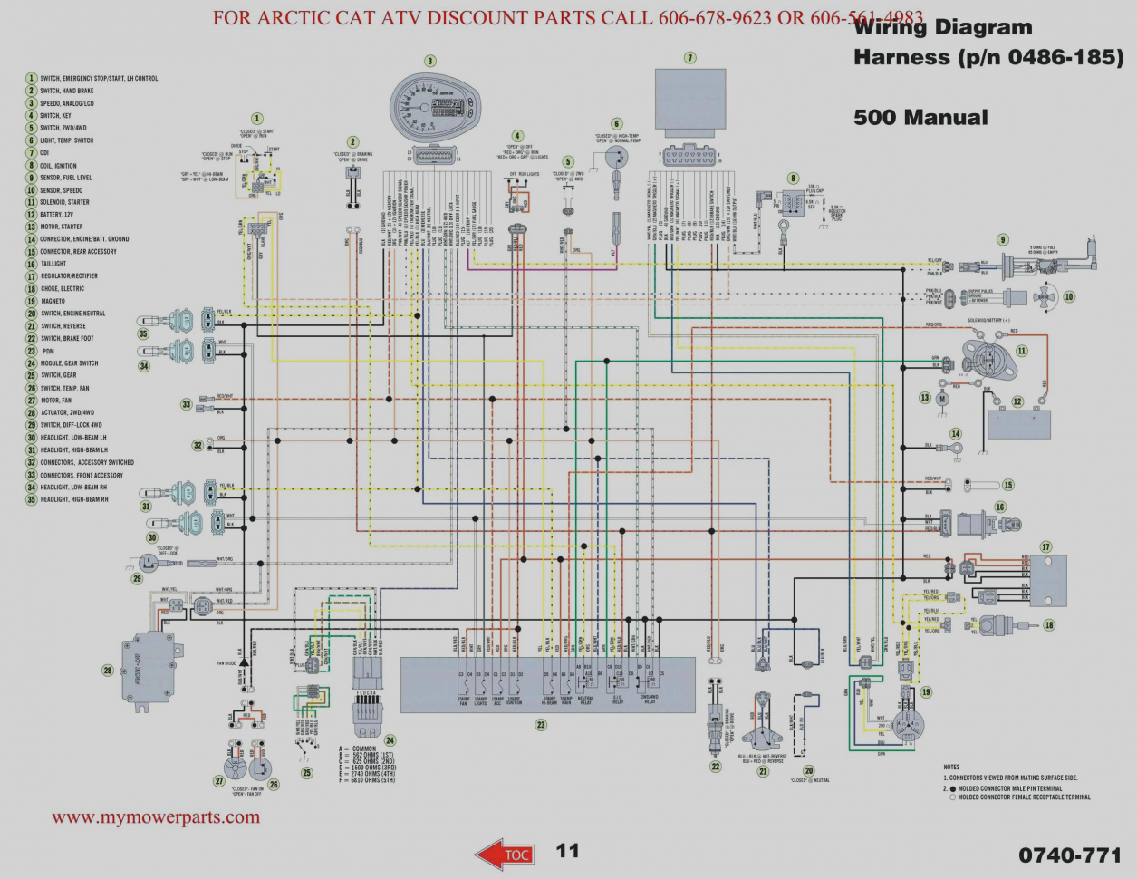 2010 Polaris Ranger 800 Crew Wiring Diagram