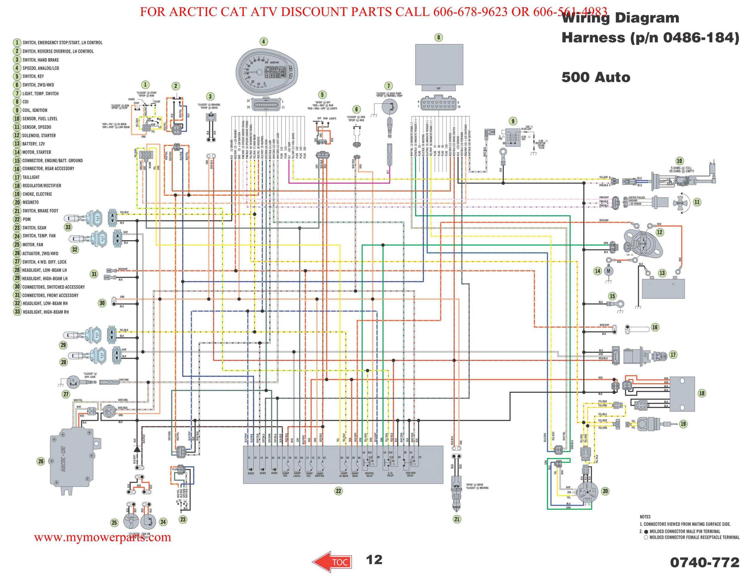 Polaris Rzr Winch Wiring Diagram Sample