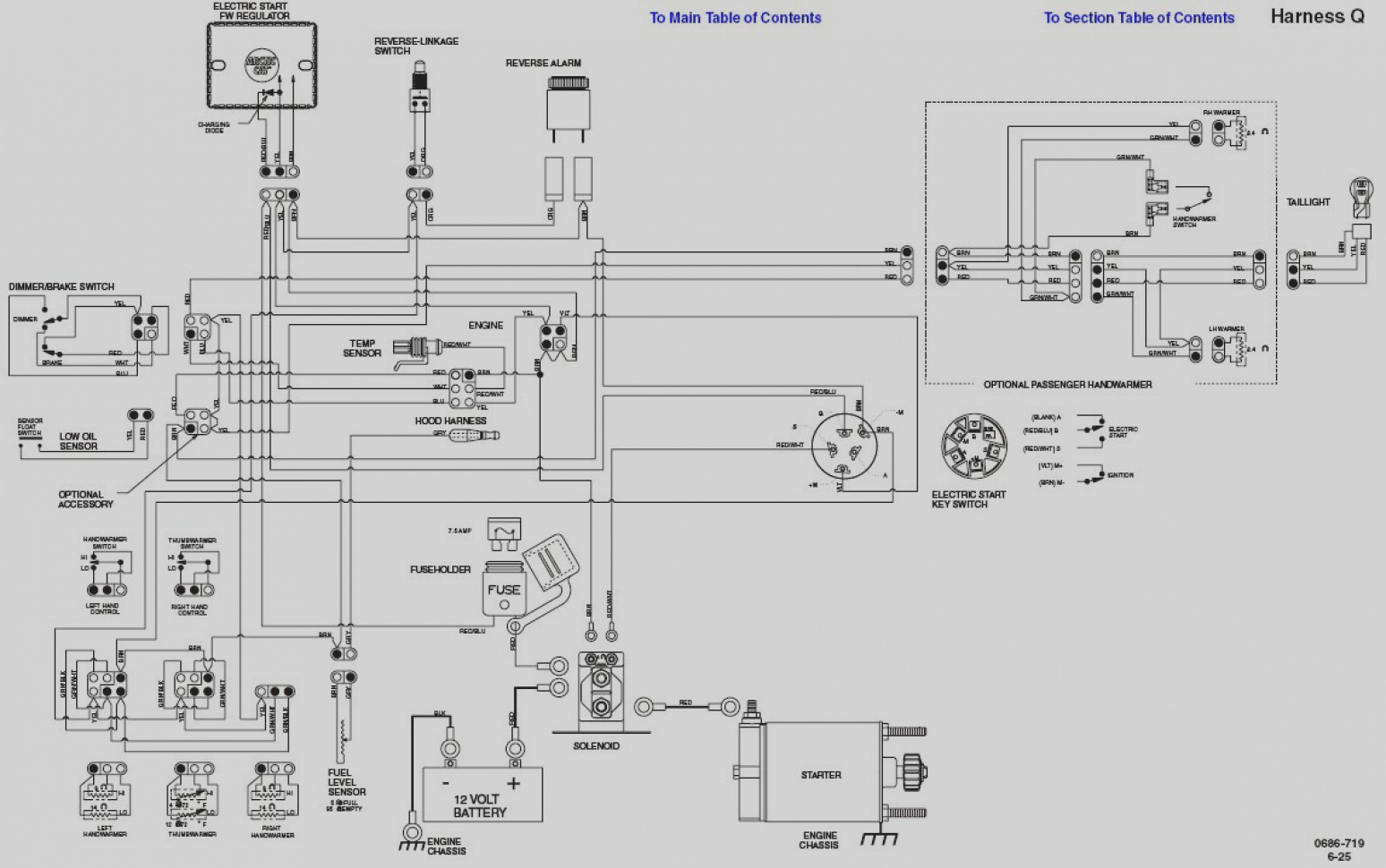 DIAGRAM] 2011 Polaris Ranger Wiring Diagram FULL Version HD Quality Wiring  Diagram - B6500FUSER1294.SWEVAT.ITSwevat