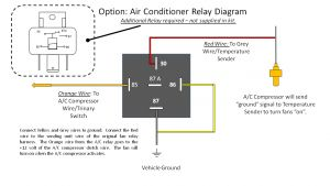 Potter Brumfield Relay Wiring Diagram - 12 Pin Relay Wiring Diagram and Find 100 Ideas Best Roc Grp 17l