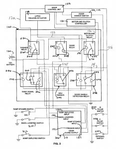 Pride Victory Scooter Wiring Diagram - Fine Electric Scooter Wiring Diagram Gallery Simple Wiring Diagram Pride Victory Scooter Wiring Diagram 4p