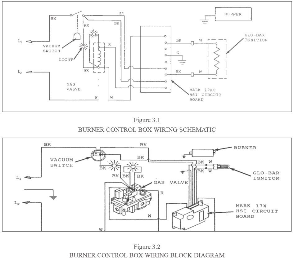 victory wiring diagram door trusted wiring diagrams u2022 rh caribbeanblues co