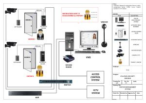 Ptz Controller Wiring Diagram - Home Security System Wiring Diagram Luxury Charming Lorex Security Camera Wiring Diagram Contemporary 4t
