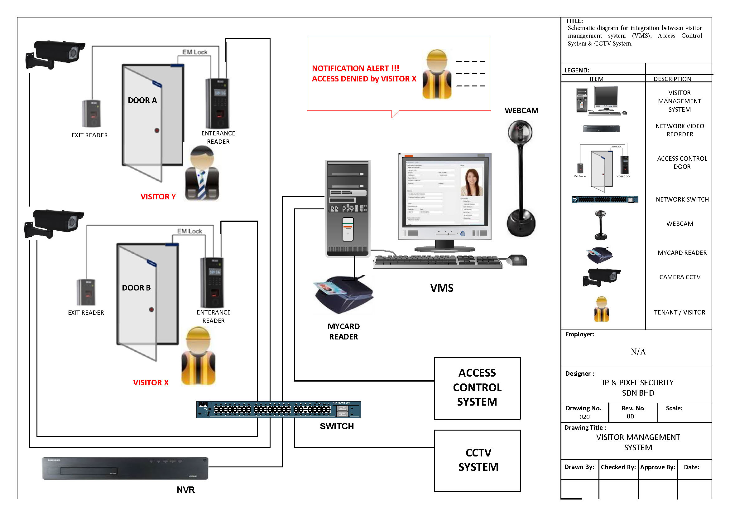 cctv camera wiring diagram pdf cctv ptz wiring schematic ptz controller wiring diagram collection