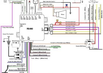 Python 1400xp Wiring Diagram - Python Alarm System Wiring Diagram Wire Center U2022 Rh 66 42 83 38 Remote Car Alarm Diagram Python Alarm Installation Manual 5x06 17f
