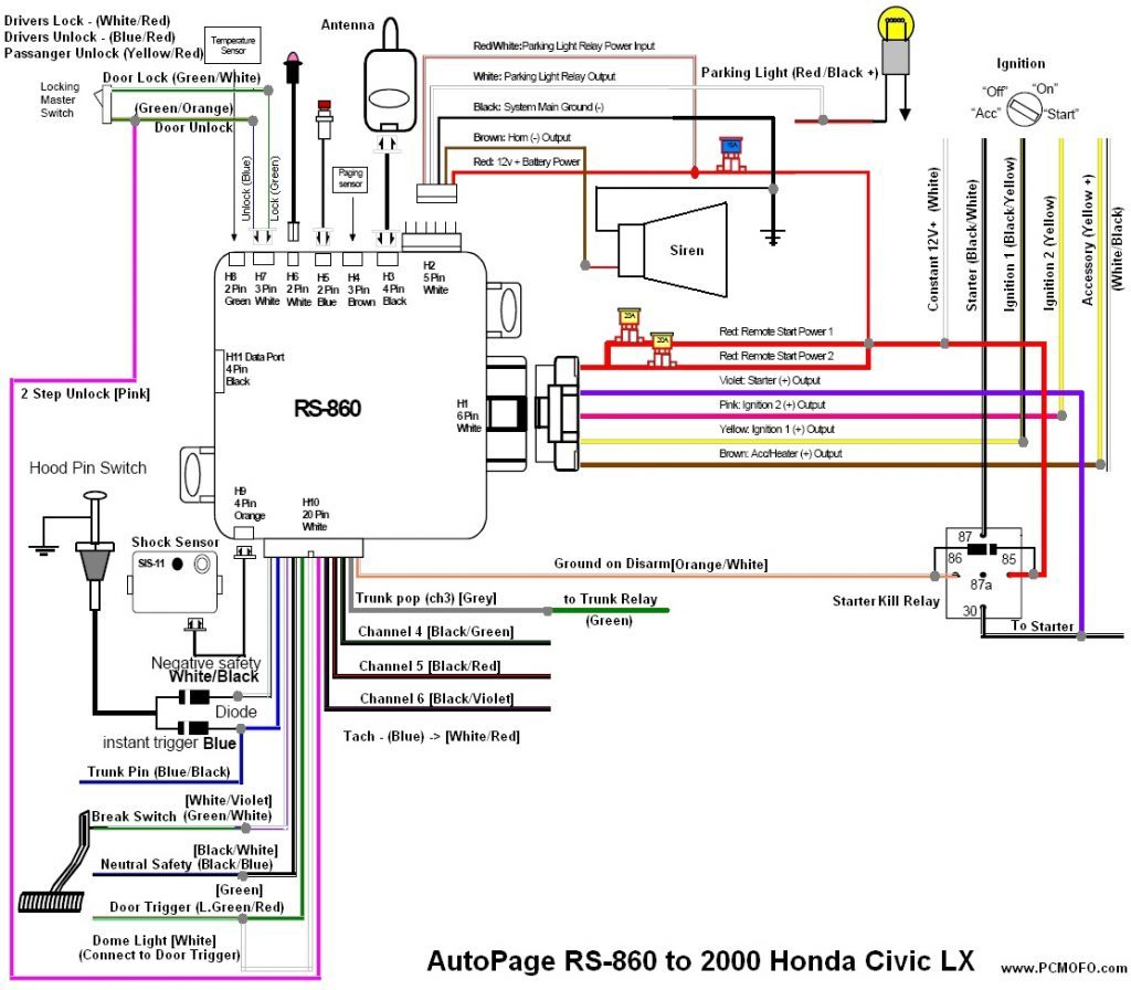 [EQHS_1162]  DIAGRAM] Dodge Ram Alarm Wiring Diagram FULL Version HD Quality Wiring  Diagram - 360DIAGRAM.PORTOGRUARONLINE.IT | 2013 Altima Remote Start Wiring Diagram |  | portogruaronline.it