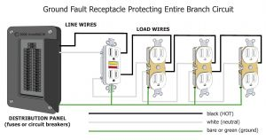 Qo Load Center Wiring Diagram - Wiring Diagram Detail Name Load Center 2o