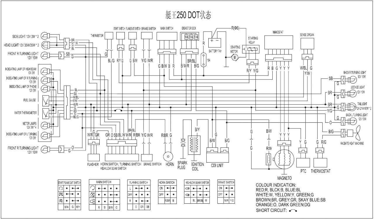 Rascal wiring diagram