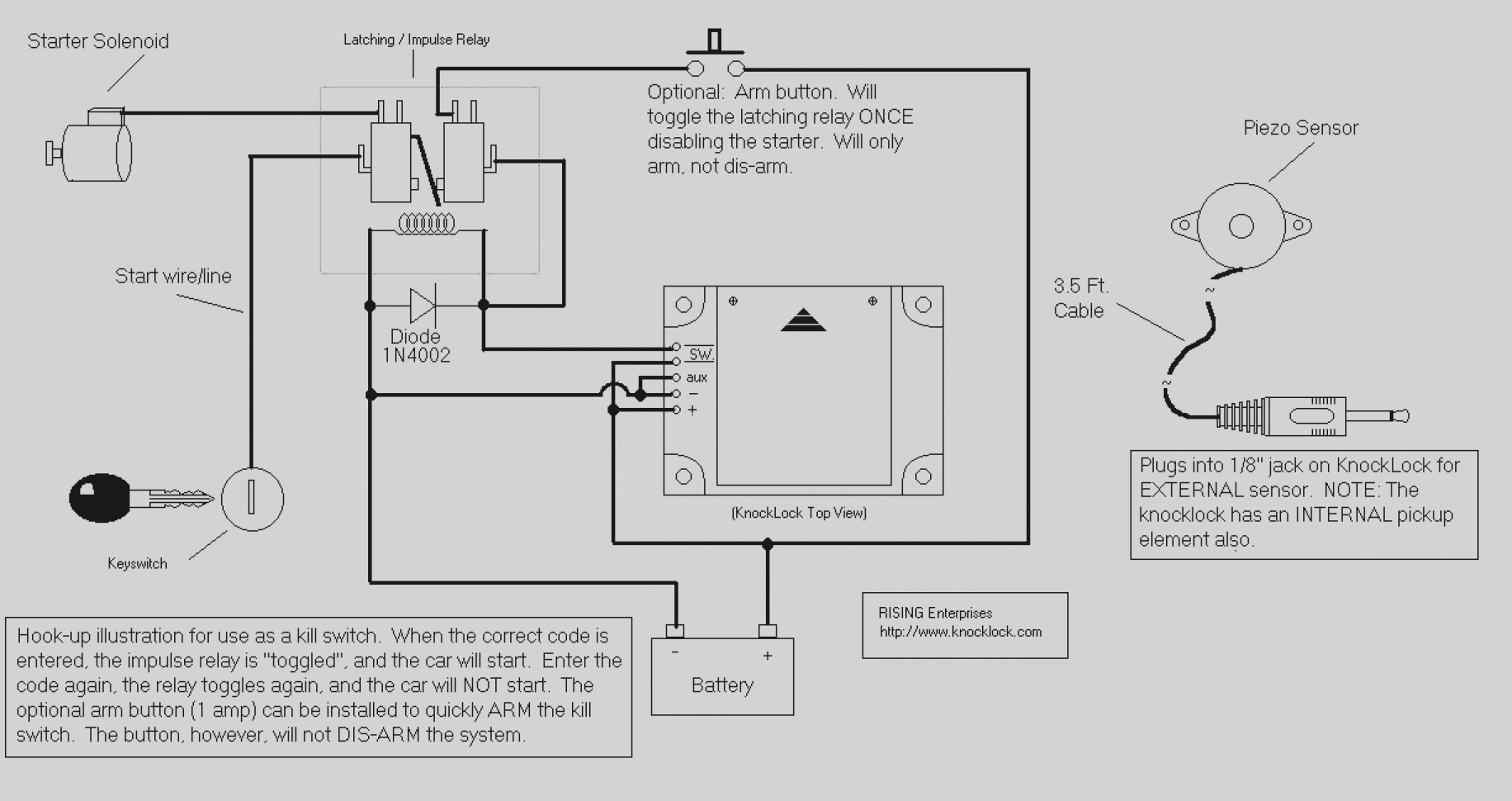 Rbi Dominator Boiler Wiring Diagram Download