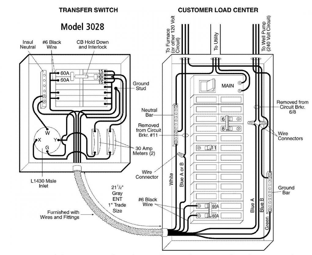 reliance generator transfer switch wiring diagram Download-Whole House Generator Transfer Switch Wiring Diagram Gallery whole House Transfer Switch Wiring Diagram 10-e