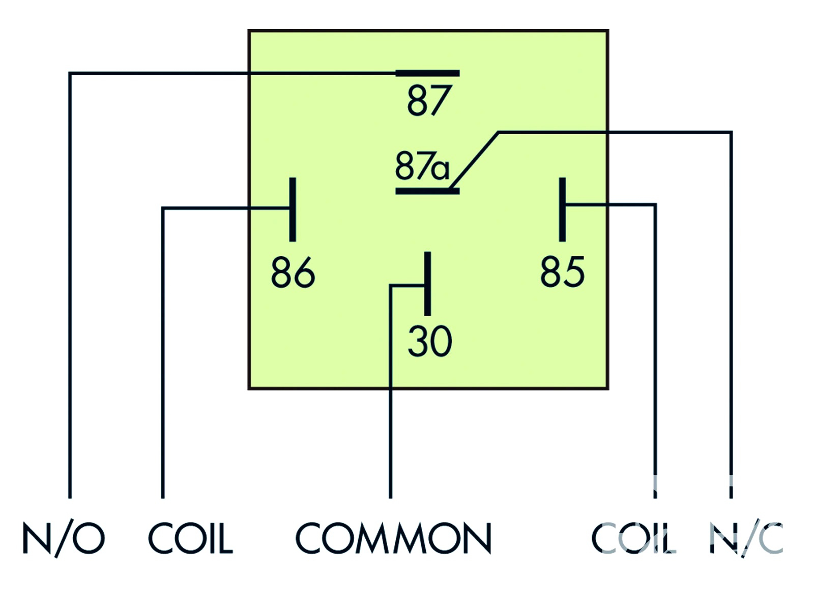 Ribu1c Wiring Diagram Gallery