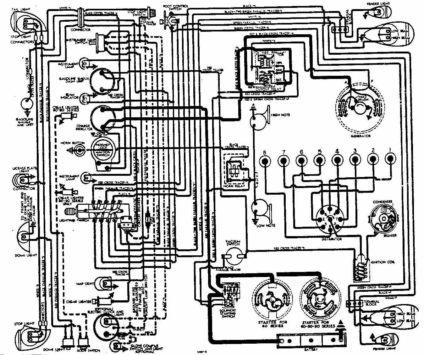 Roadmaster Wiring Diode Diagram Collection