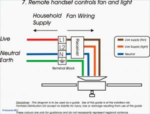 Rotary Switch Wiring Diagram - 3 Position Selector Switch Wiring Diagram Best Wiring Diagram Rotary Switch Inspiration Rotary Switch Wiring 5s