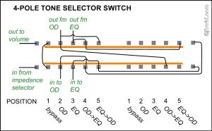 Rotary Switch Wiring Diagram - 3 Position Selector Switch Wiring Diagram Unique Les Paul Personal 3 7o