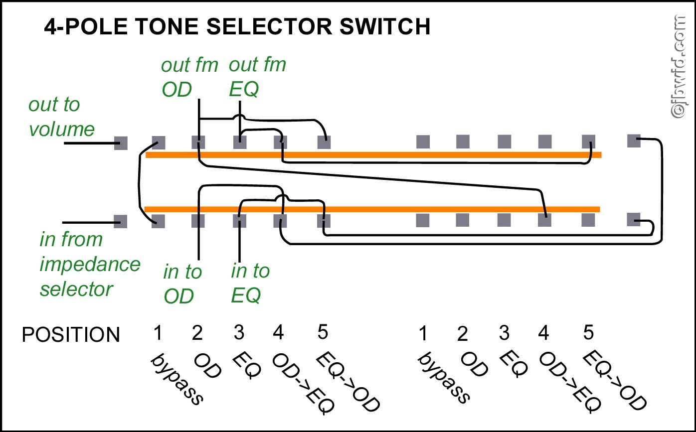 rotary switch wiring diagram Download-3 Position Selector Switch Wiring Diagram Unique Les Paul Personal 3 8-r