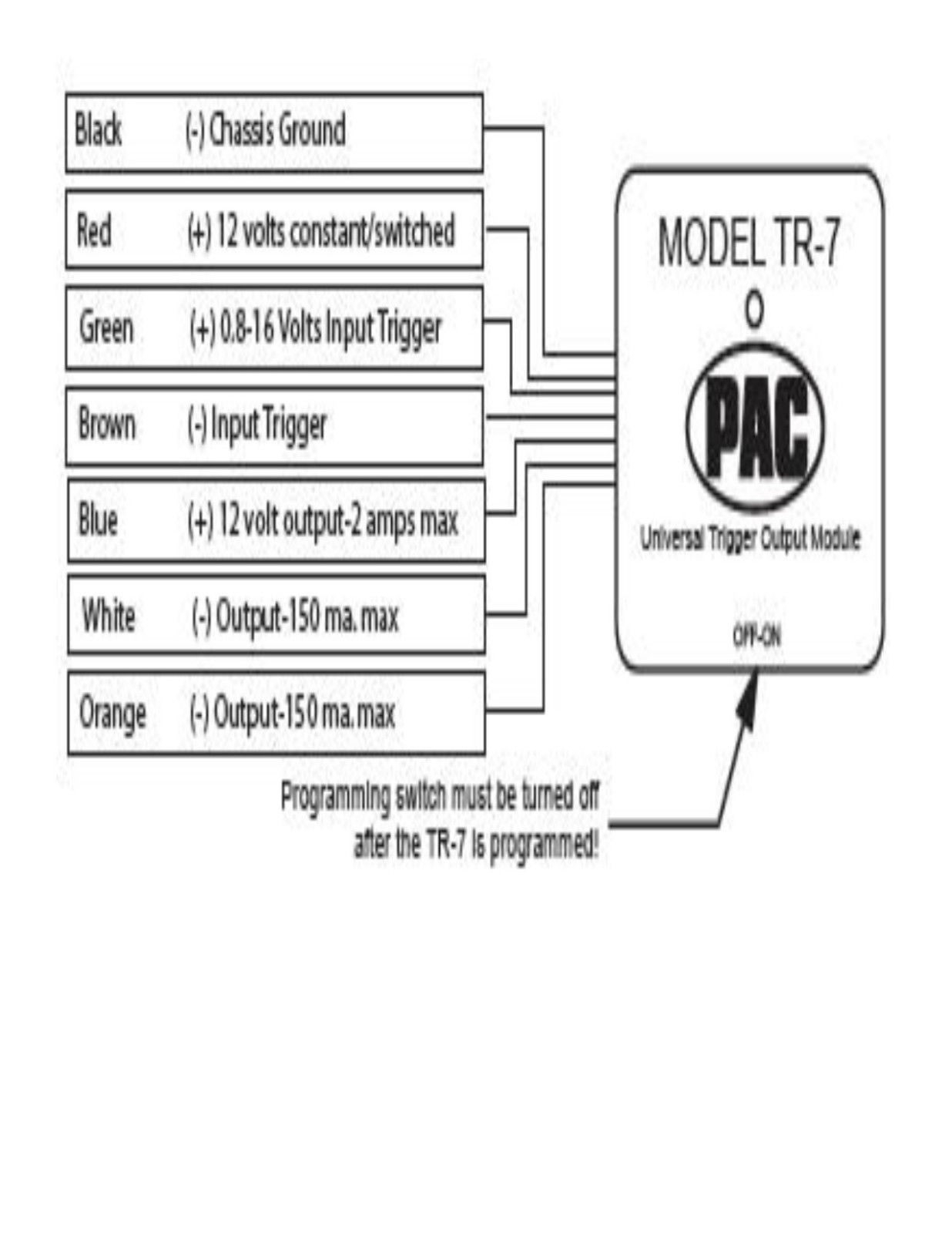 Rp5 Gm11 Wiring Diagram Collection