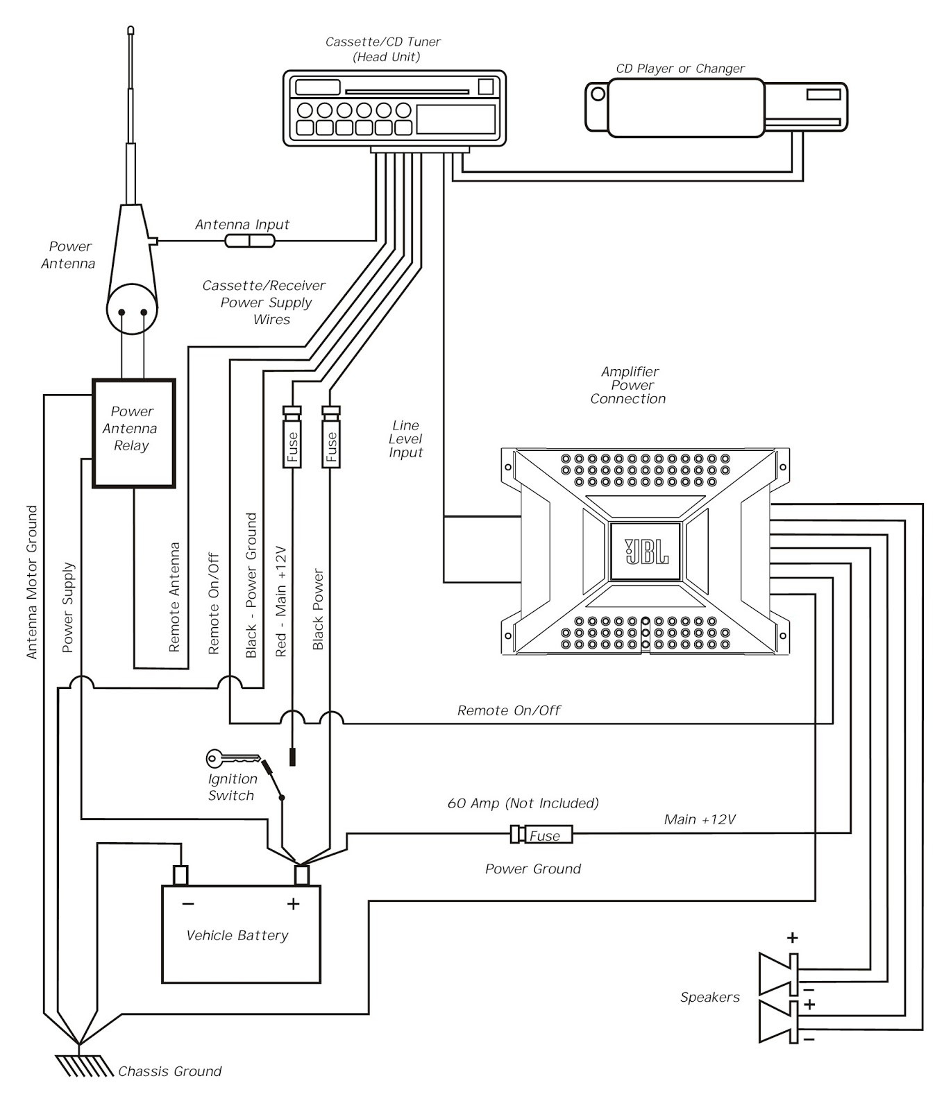 rp5 gm11 wiring diagram Download-wiring diagram for car stereo to and valid pac high power sni 50a rh ipphil 1-o