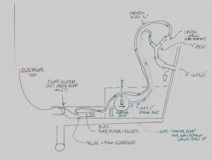 Rule 1100 Gph Automatic Bilge Pump Wiring Diagram - Bilge Pump Wiring with Indicator Light for Rule Automatic Wiring 5g