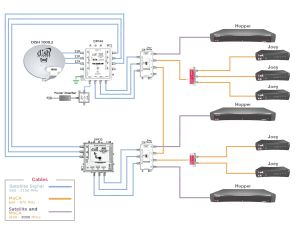 Rv Cable and Satellite Wiring Diagram - Wiring Diagram for Dish Network Satellite Collection Satellite Dish Wiring Diagram Jpg Amazing Network In Download Wiring Diagram 4r