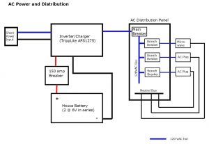 Rv Distribution Panel Wiring Diagram - 50 Amp Wiring Diagram Best 50a Camper Wiring Diagram Free Wiring Diagrams 14j