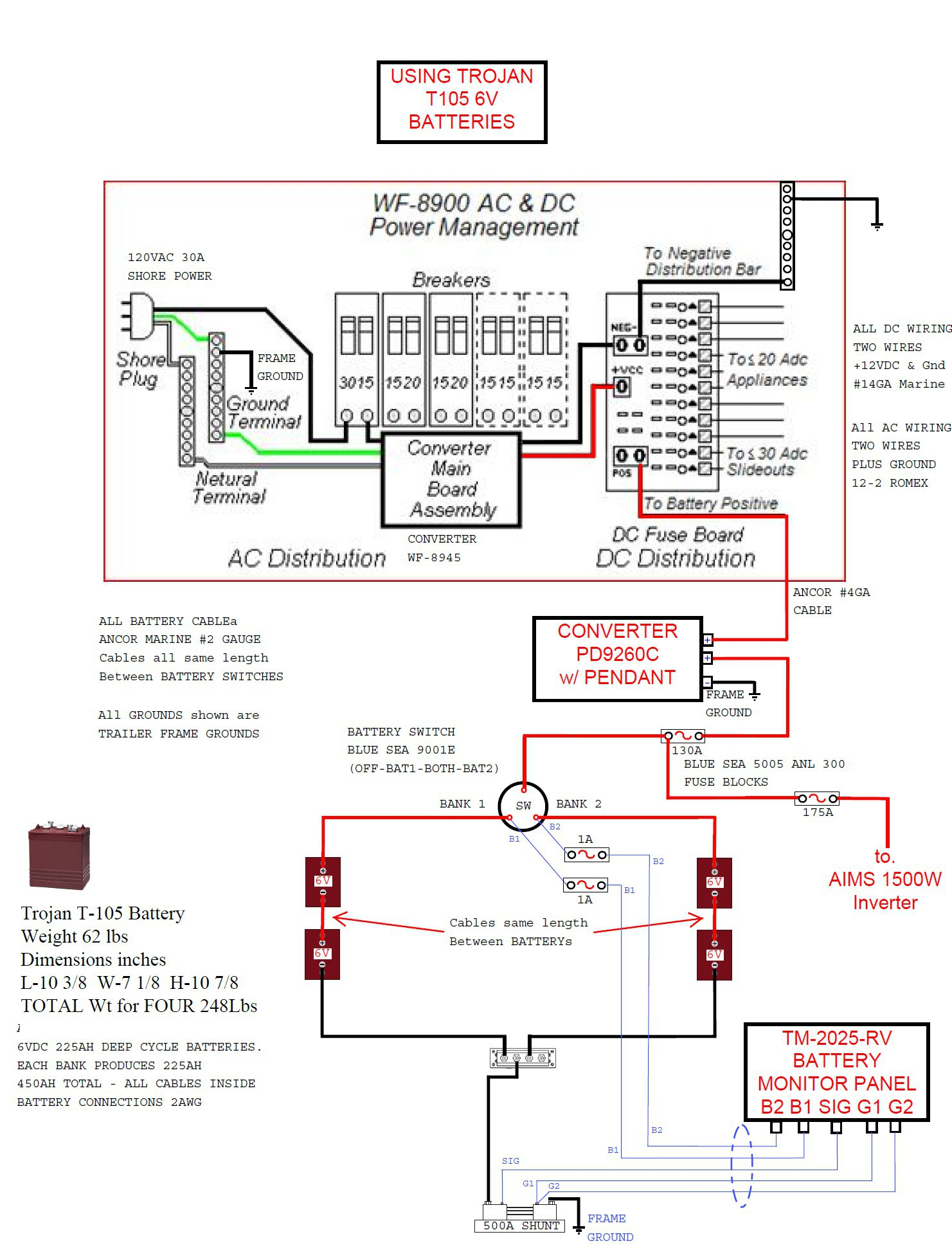 Rv Distribution Panel Wiring Diagram Sample on