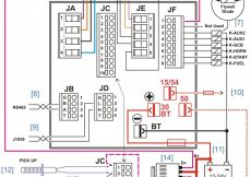 Rv Distribution Panel Wiring Diagram - Wiring Diagram A Distribution Board Valid Wiring Diagram for Distribution Board New Electrical Panel Board 19b