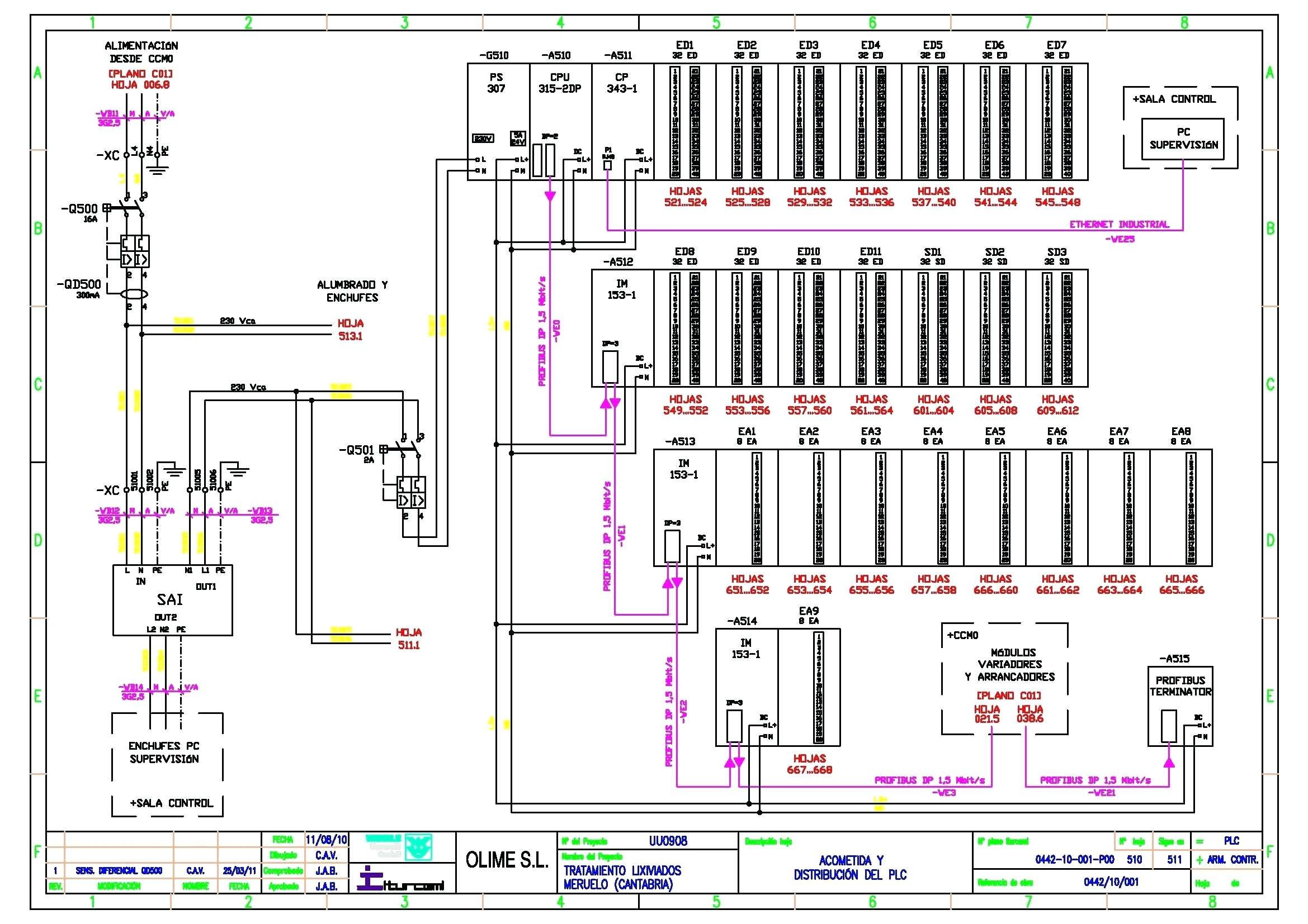 rv distribution panel wiring diagram Download-Wiring Diagram Distribution Board New Rv Distribution Panel Wiring Diagram How to Wire Safety Switch 5-l