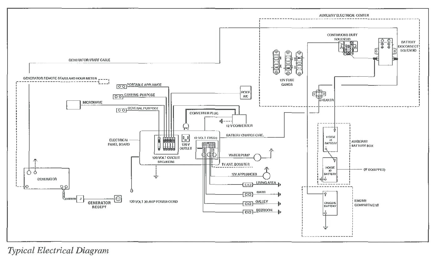 Electrical Wiring Diagram For Camper - Catalogue of Schemas on